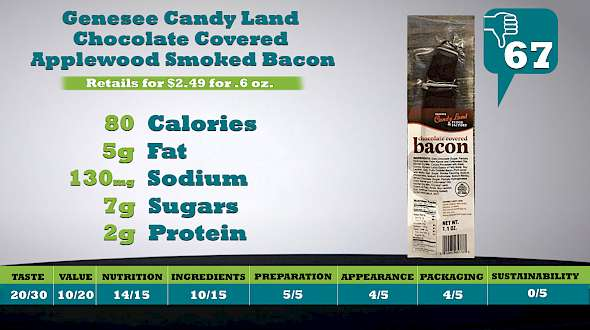 Genesee Candy Land Chocolate Covered Applewood Smoked Bacon