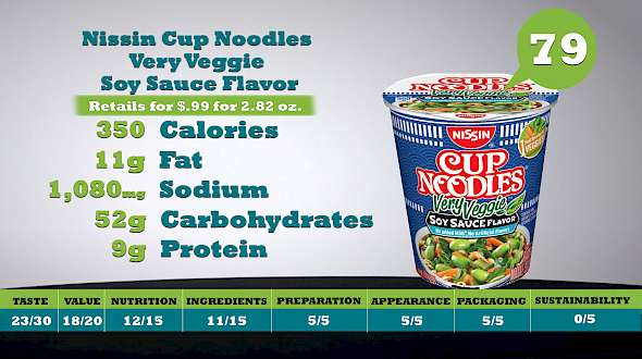 Nissin Cup Noodles Very Veggie Soy Sauce Flavor